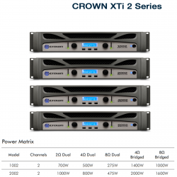 Crown XTI 2 Series